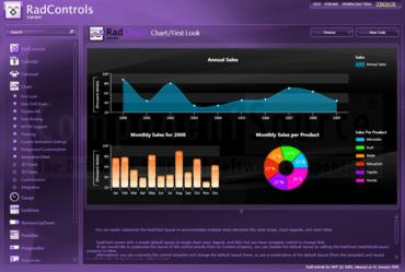 Telerik updates RadControls for WPF
