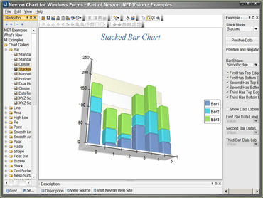 Nevron Chart for .NET 2015.1 released