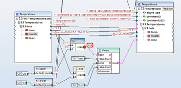 Altova MapForce adds Data Mapping Debugger
