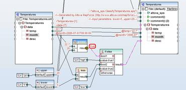 Altova MapForce adds Data Mapping Debugger