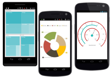 Syncfusion Essential Studio for Android released
