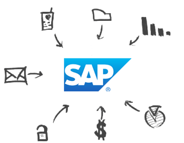 CData SAP Drivers released