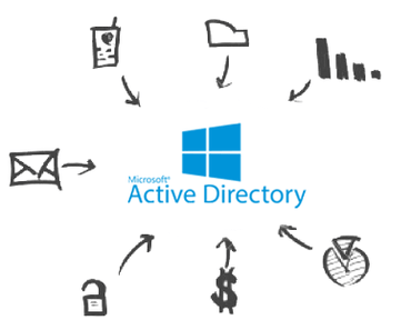 Active Directory Drivers released