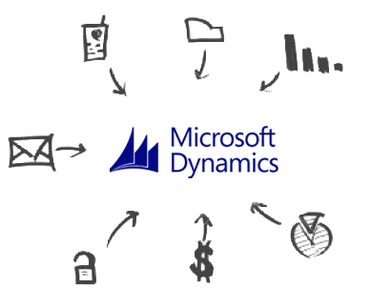 Dynamics GP Drivers released