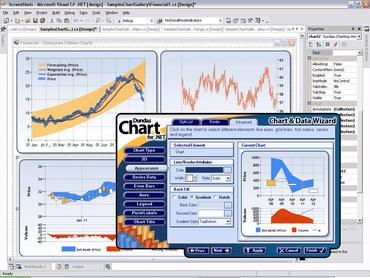 Dundas Chart adds VS2010 support