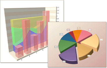 XtraCharts Suite 2011 adds 8 new series views