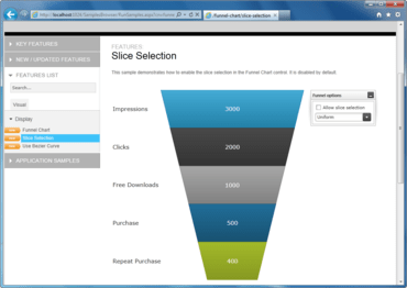 NetAdvantage for Silverlight adds Funnel Chart