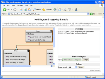 MindFusion NetDiagram adds Magnifier