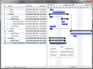 RadiantQ Gantt adds Resource Load View