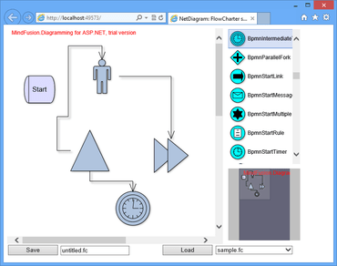 MindFusion NetDiagram improves Canvas Mode