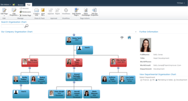 SharePoint Org Chart released