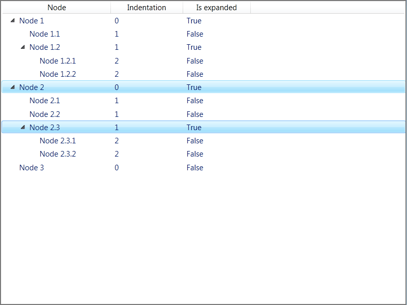 Screenshot of DlhSoft Hierarchical Data Library for WPF