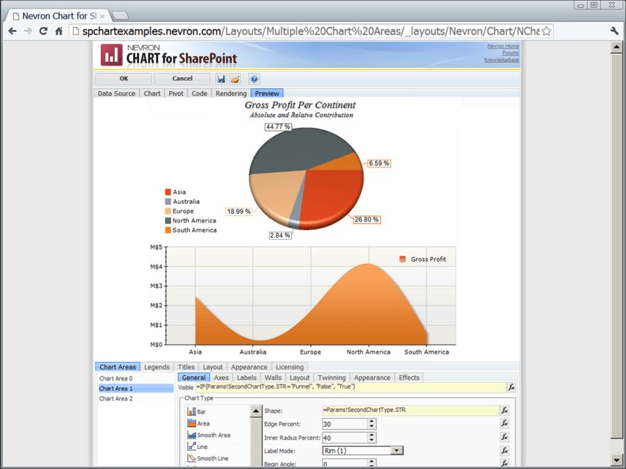 Screenshot of Nevron Chart for SharePoint