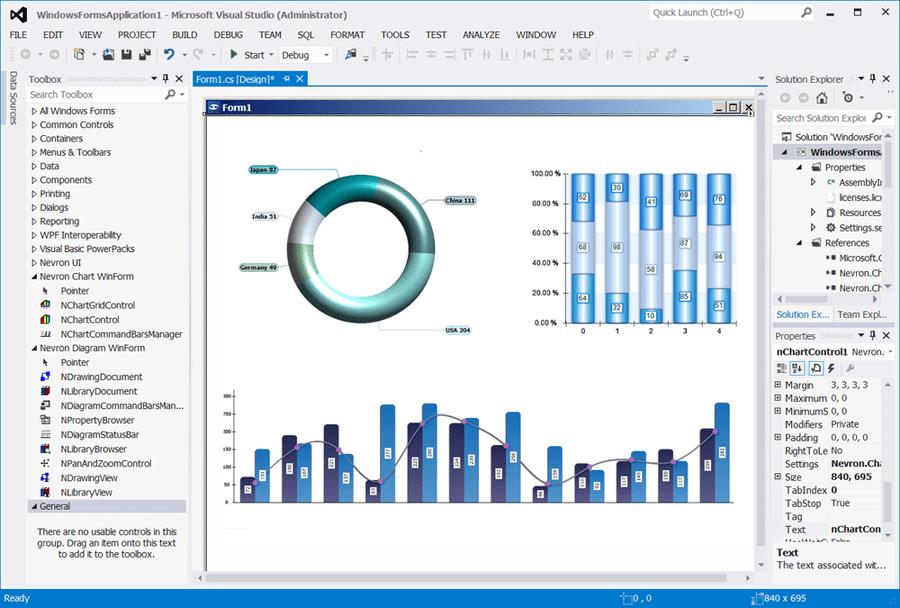 Screenshot of Nevron Chart for .NET Enterprise