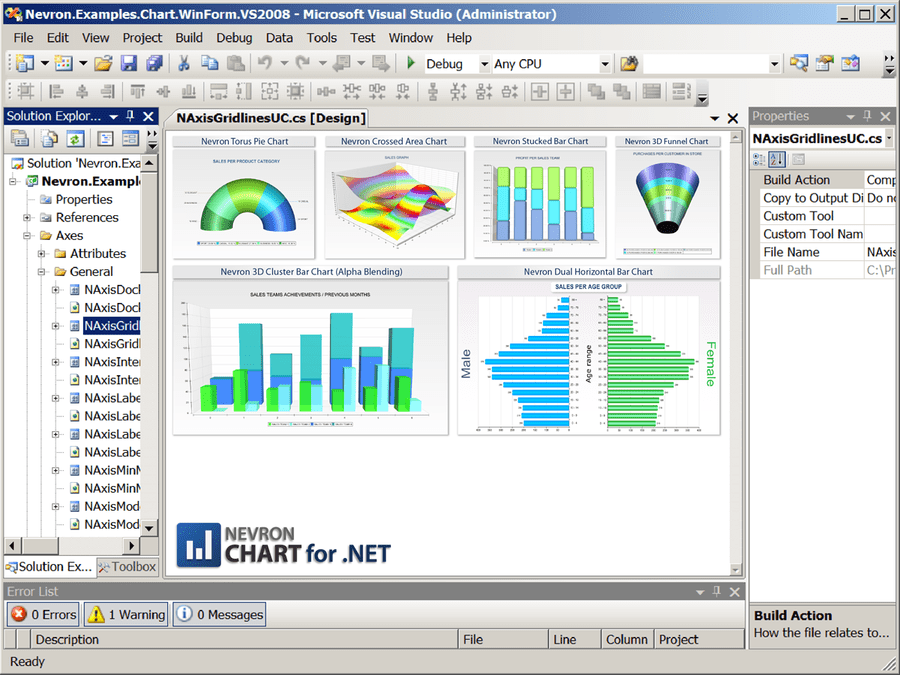 Screenshot of Nevron Chart for .NET Professional