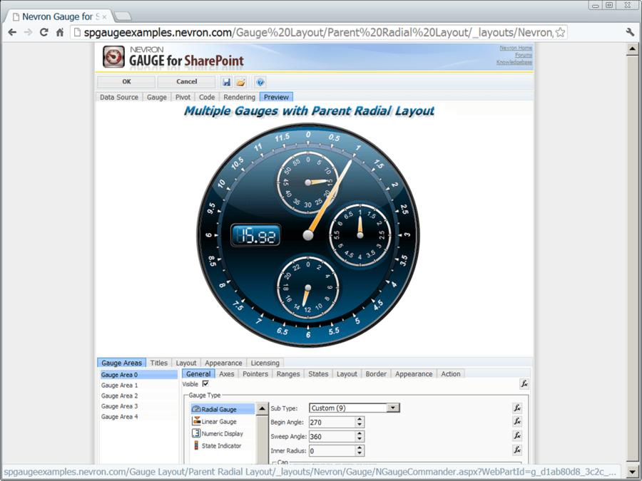 Screenshot of Nevron Gauge for SharePoint