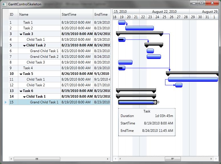 Screenshot of RadiantQ WPF Gantt