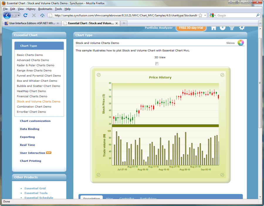 Screenshot of Syncfusion Essential Chart for ASP.NET MVC