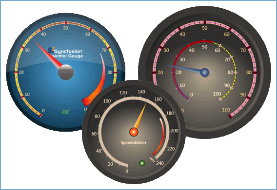 Screenshot of Syncfusion Essential Gauge for WPF
