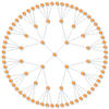 Radial Graph Layout: The Radial Graph Layout, layouts the graphs in concentric circles. The vertices with no predecessors are placed in the center and their descendants are placed on the next circle and so on. It produces a straight line graph drawing.
