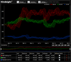 Screenshot of Visiblox Charts for Silverlight
