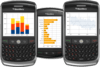 aiCharts for BlackBerry launched