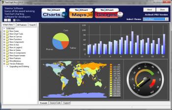 TeeChart Pro ActiveX 광고