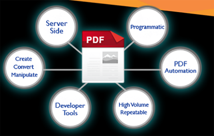 About activePDF Portfolio: Add complete PDF Automation to every aspect of your document workflow.