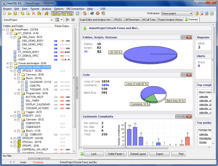 About ClearSQL: PL/SQL analyzer, formatter, diagrammer and editor.