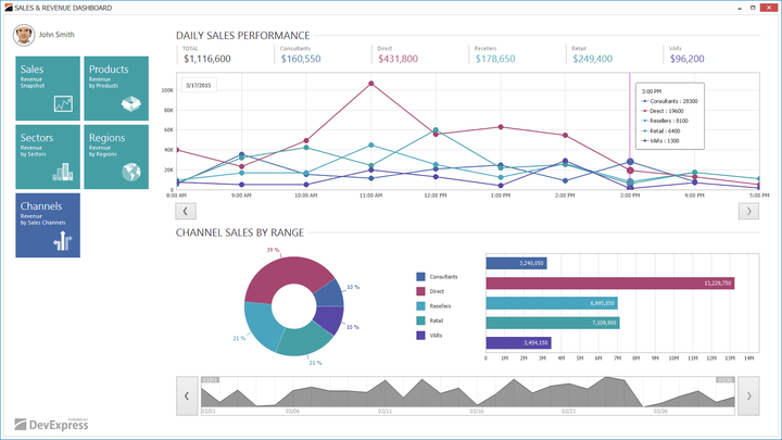 About Xtra Charts Suite: Visualize data and communicate cause and effect.
