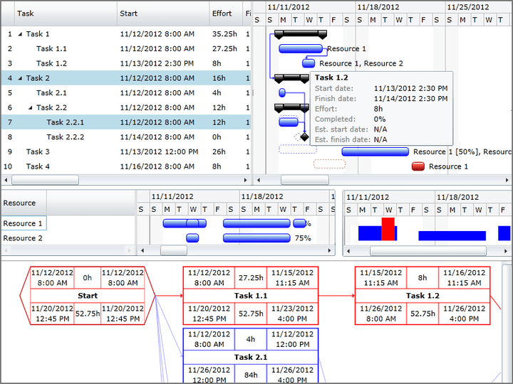 About DlhSoft Gantt Chart Light Library for Silverlight/WPF Standard Edition