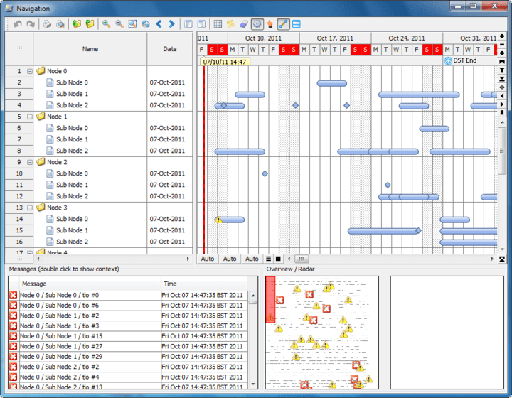 About FlexGantt: Add Professional Gantt Charts to your Java Applications.