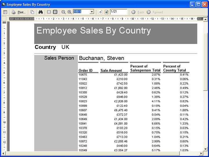 About ActiveReports 2 for ActiveX/COM: Generate a wide variety of reports from your application.