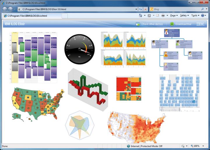 About IBM ILOG Elixir Standard V3.0: Data visualization components for Adobe Flex and Adobe AIR.