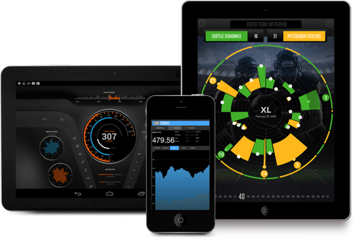 About Infragistics Ultimate: A feature-complete UX and UI software development suite for building stunning,interactive user interfaces in Web, desktop, cross-platform and mobile application development.