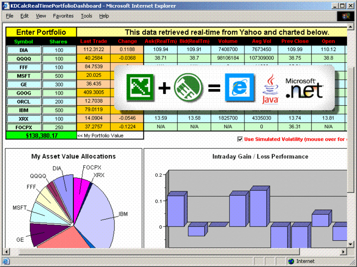 About KDCalc: Generate enterprise web applications and executive dashboards from your Excel spreadsheets, including active charting, high-speed calculations, and rich interfaces.