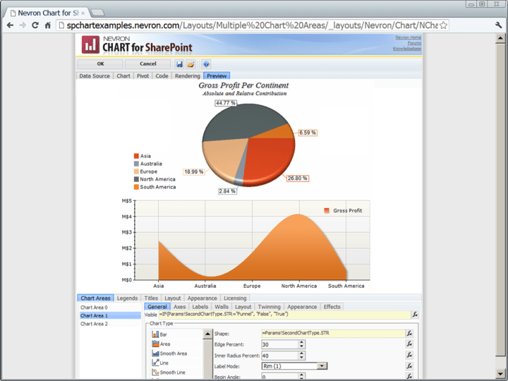 About Nevron Chart for SharePoint: Deliver advanced charting solutions to the SharePoint environment.
