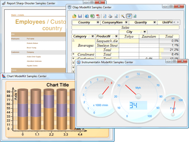 About SharpShooter Collection.Win: Data analysis, visualization, and processing components designed for the .NET Framework.