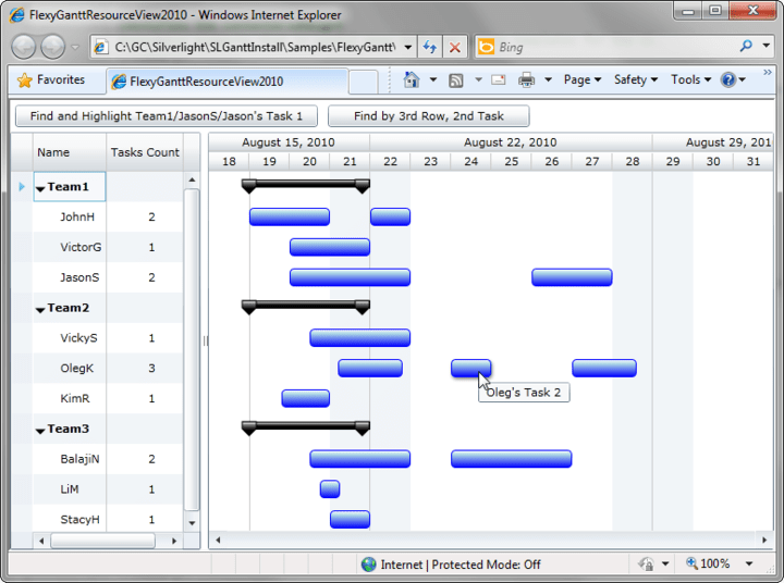 About RadiantQ Silverlight Gantt: Add interactive gantt charts to your Silverlight Web applications.