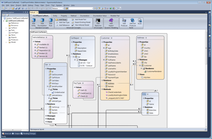 About CodeFluent Entities: Software factory that helps you build and evolve your application.