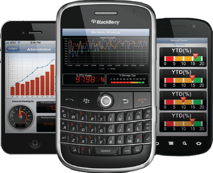 About PowerGadgets Mobile: Visualize your data on smart phones and tablets.