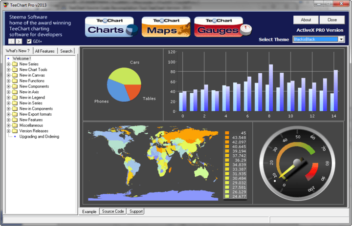 About TeeChart Pro ActiveX: Create high performance dashboards and charting solutions.