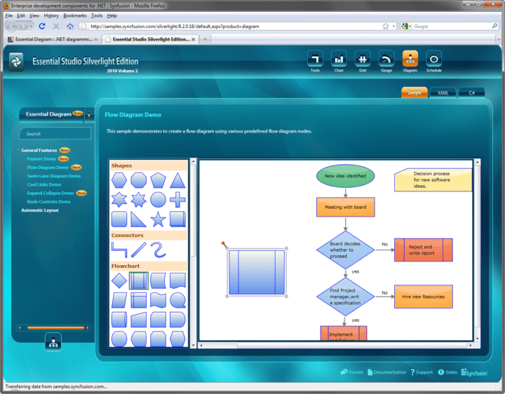 About Syncfusion Essential Diagram for Silverlight: Add flow diagrams to your Silverlight applications.