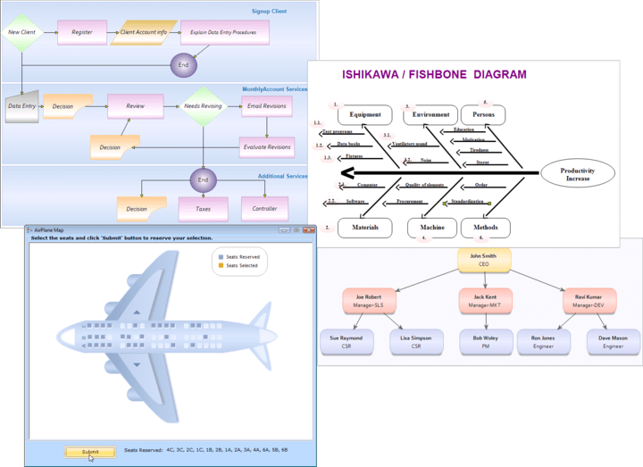 About Syncfusion Essential Diagram for Windows Forms: Easily add a wide variety of customizable diagrams to your .NET applications.