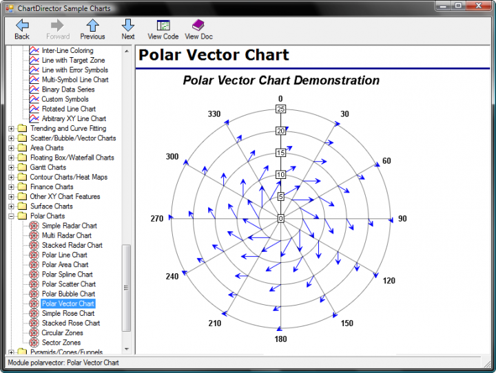 ChartDirector (英語版) のスクリーンショット