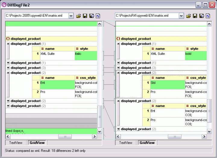 Screenshot of Altova DiffDog Professional 2015