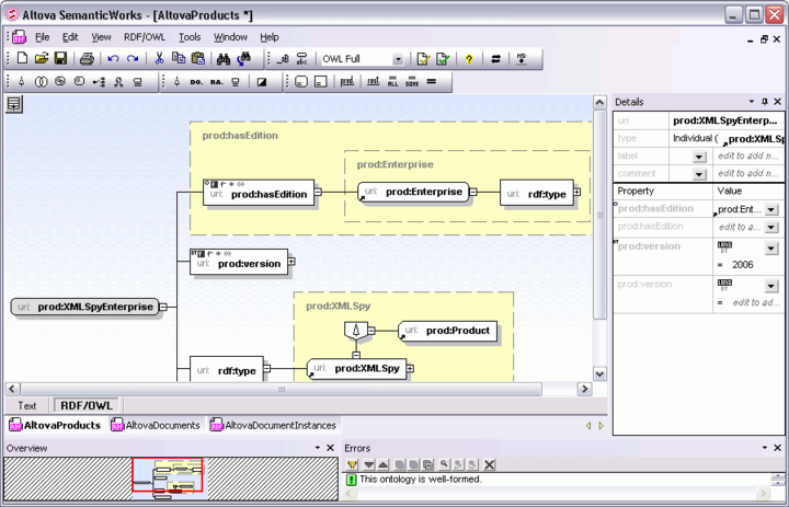 SemanticWorks