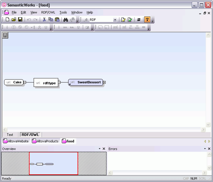Screenshot of Altova SemanticWorks 2012 - Installed Users