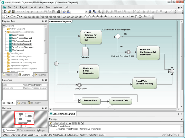 Screenshot of Altova UModel 2015 Professional - Installed Users