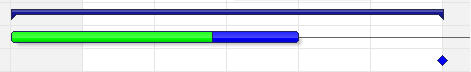 Task types: The Gantt Chart supports the following task types: Regular, Milestone and Group (Project).